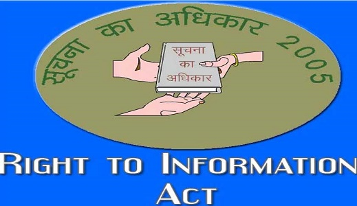 RTI,RIGHTS